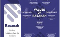 What does Rasanah aspire for?