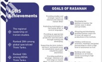 Take a look at some of the AGCIS's goals and achievements before, which now became the International Institute for Iranian Studies.