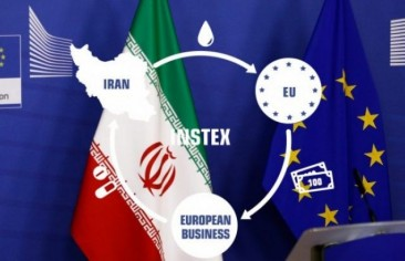 The Six European Countries' Accession to the Financial Mechanism INSTEX: Implications and Future Scenarios