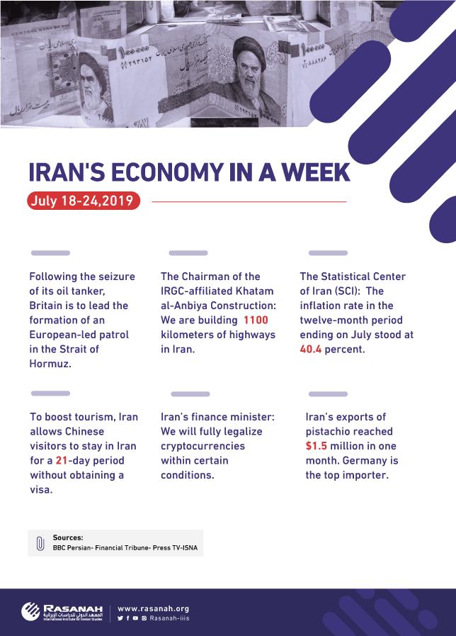Iran's Economy in A Week 18-24 July 2019 | International Institute