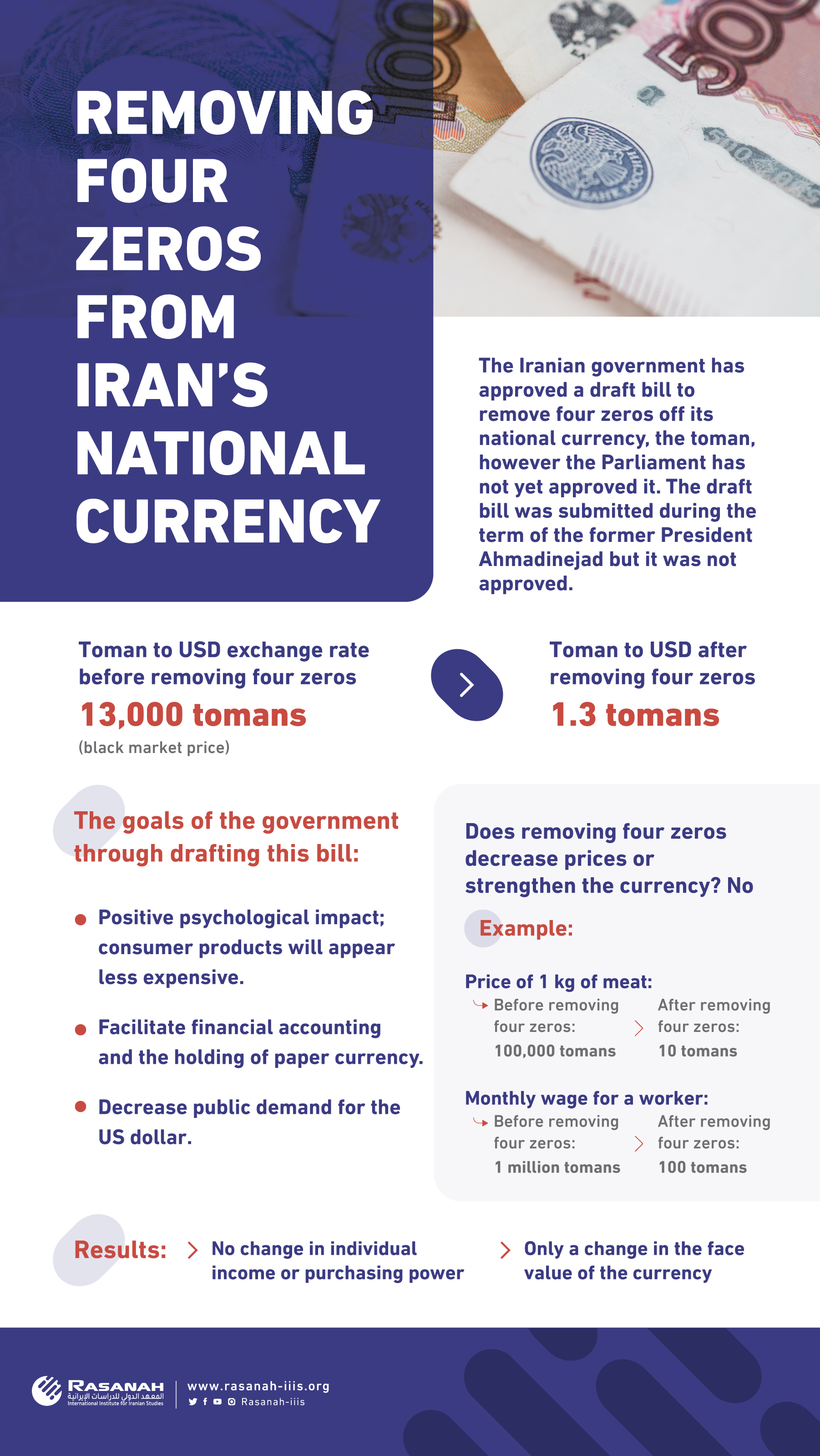 Why did Iran remove four zeros from its national currency