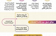 تَعرَّف على أبرز أسباب القطيعة بين النظامين المصري والإيراني
