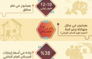 تَعرَّف على أبرز الأوضاع الاجتماعية في إيران خلال فترة تقرير سبتمبر 2017
