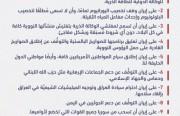 أبرز ما جاء في الاستراتيجية الأمريكية الجديدة تجاه إيران التي أعلنها وزير الخارجية الأمريكية مايك بومبيو