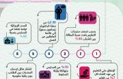 تَعرَّف على أبرز السلبيات التي يواجهها التعليم في إيران
