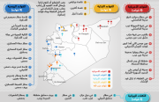 تَعرَّف أبرز القواعد العسكرية الأجنبية في سوريا