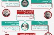 أبرز ردود أفعال المسؤولين الإيرانيين حول الاستراتيجية الجديدة الرئيس الأمريكي تجاه طهران