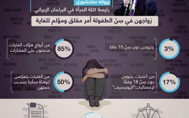 زواج القاصرات يثير قلق رئيسة كتلة المرأة في البرلمان الإيراني