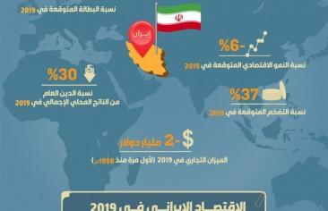 الاقتصاد الإيراني في 2019م