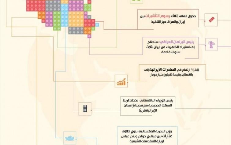 الاقتصاد الإيراني في الفترة من 27 مارس إلى 3 أبريل 2019