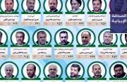 قاليباف يوضِّح أسباب استقالة وزيرين جديدين من البرلمان.. ومتحدِّث «الجمارك» يؤكِّد عودة التجارة بين إيران وأفغانستان إلى طبيعتها